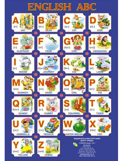 Плакат. English ABC